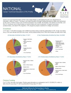 National 2014 Fact Sheet_Final_4-21-14_Page_1