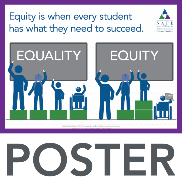 NAPE's Equality vs. Equity Infographic Poster