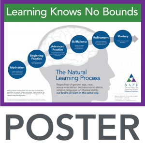 NAPE's Learning Knows No Bounds Poster