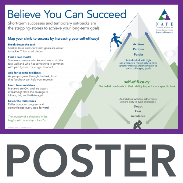 NAPE's Believe You Can Succeed Poster (Self-Efficacy)