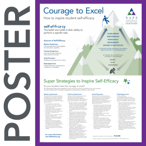 NAPE's Super Strategies to Inspire Self-Efficacy Poster